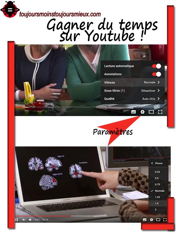 gagner du tps youtube
