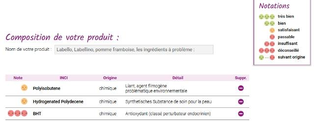labellino, Labello pomme ingrédients danger